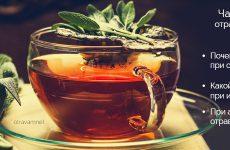 Чай при отруєнні