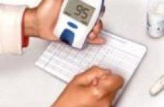 Чим відрізняється глюкоза від цукру і як правильно здати аналіз?