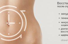 Як відновити шлунок після отруєння