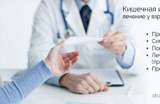 Кишкова інфекція: лікування у дорослих