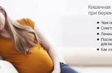 Кишкова інфекція при вагітності: наслідки, лікування