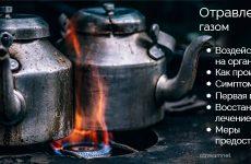 Отруєння газом: симптоми, перша допомога.