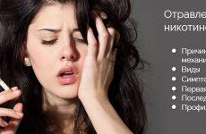 Отруєння нікотином: симптоми, перша допомога.