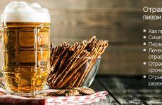 Отруєння пивом: симптоми, що робити в домашніх умовах