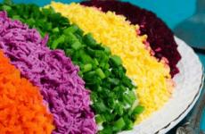 Отруєння салатом: симптоми і лікування, що робити профілактика