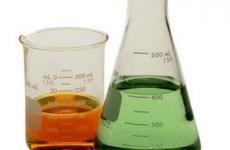 Отруєння сірчаною кислотою: симптоми, перша допомога і лікування