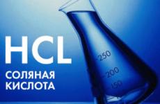 Отруєння соляною кислотою(парами):симптоми, перша допомога і лікування