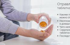 Отруєння таблетками: симптоми передозування