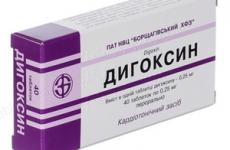 Передозування дигоксином: симптоми і лікування, наслідки і доза