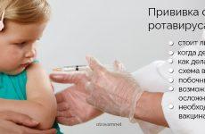 Щеплення від ротавірусу: необхідність вакцинації