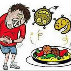 Симптоми отруєння продуктами харчування у дорослих і дітей