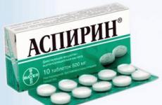 Передозування аспірином: ознаки, перша допомога та наслідки