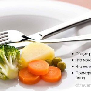 Дієта при кишкової інфекції у дорослих, що можна їсти, харчування