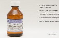 Отруєння перекисом водню: перша допомога, симптоми