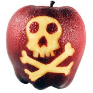 Отруєння пестицидами:➕ симптоми, перша допомога та лікування, наслідки