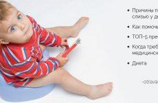 Пронос зі слизом у дитини: що робити, якщо слиз у калі