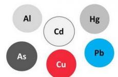 Отруєння солями важких металів: симптоми і лікування, наслідки