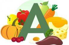 Передозування вітаміну А: симптоми, небезпеки та методи лікування