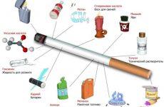 Шкоду нікотину: чому не варто палити, і як куріння впливає на здоров'я