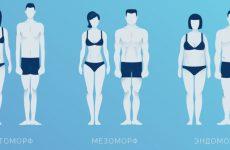 Харчування і програма тренувань для набору м'язової маси для дівчат, жінок