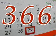 2020 рік високосний чи ні | скільки днів буде у 2020 році