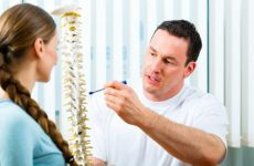 Антелістез хребця: що це таке і як лікувати за допомогою методів мануальної терапії, симптоми, ступеня і можливі причини