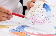Нерегулярні менструальні цикли підвищують ризик розвитку раку яєчників?