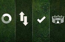 Правила ставок на футбол: терміни, види ставок, особливі умови