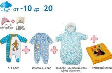 Як одягати дитину по погоді: таблиця