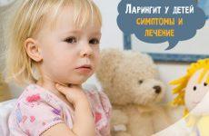 Ларингіт у дітей: симптоми і лікування в домашніх умовах