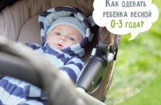 Як одягати дитину навесні: консультація для батьків