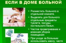 Захищаємо організм від грипу, профілактика захворювання