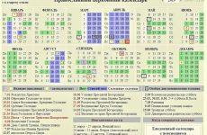 Православний (церковний) календар на 2019 рік. Святкові дні та пости по місяцях